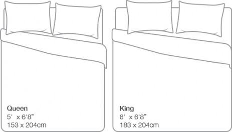 Mattress Size Guide | BedsonSale